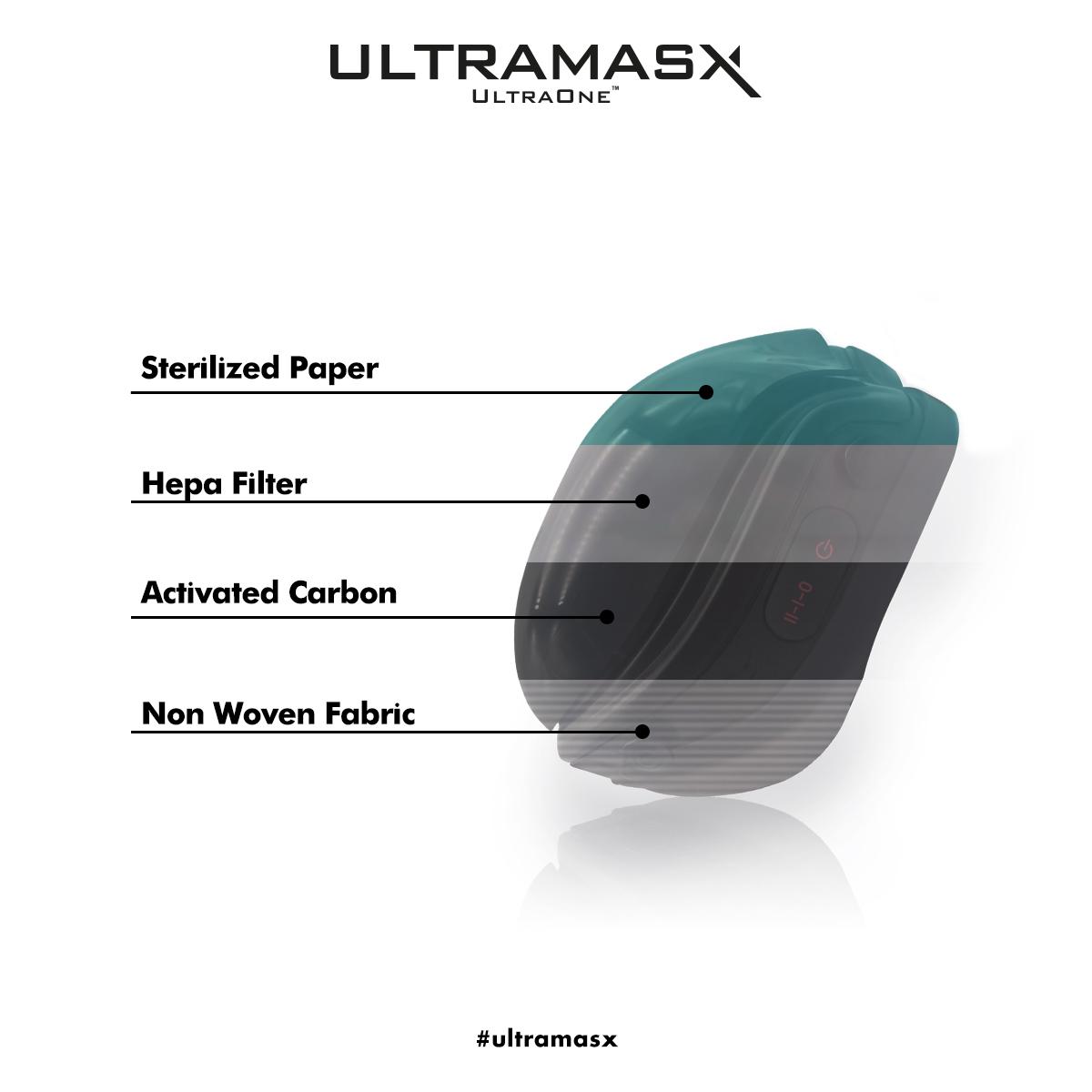 1_Infograph-schemescheme-Ultramasx